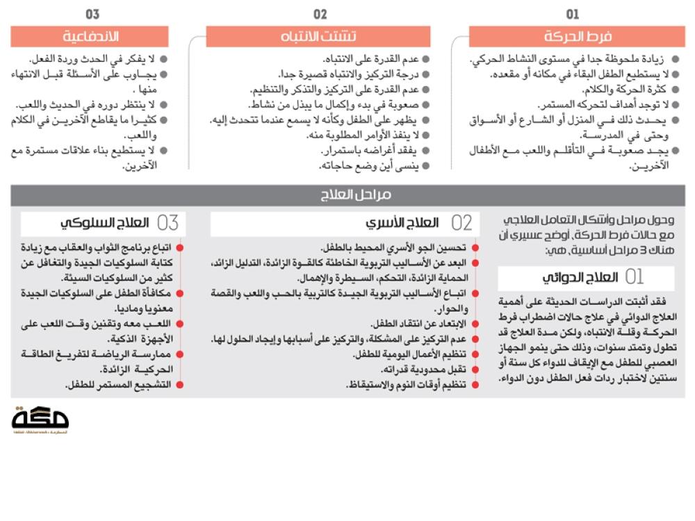 3 مراحل للتعامل مع فرط الحركة وتشتت الانتباه عند الأطفال صحيفة مكة
