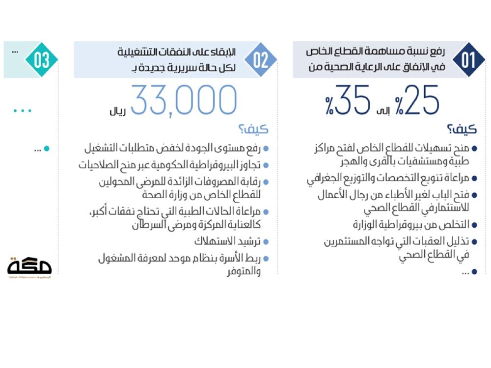 أهداف الصحة إلى 2020 صحيفة مكة