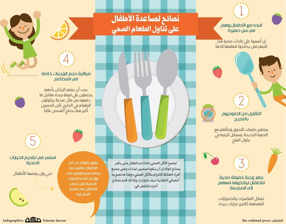 نصائح لمساعدة الأطفال على تناول الطعام الصحي صحيفة مكة