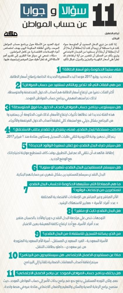 صحيفة مكة :: 11 سؤالا وجوابا عن حساب المواطن