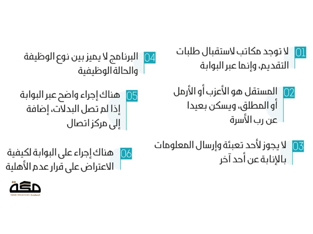 معنى اضافة المرفقات في حساب المواطن - Almurafaq