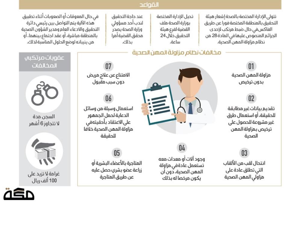 4 قواعد للتعامل مع مخالفي نظام مزاولة المهن الصحية صحيفة مكة