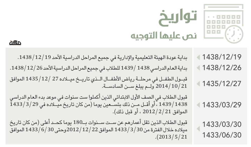 bda29e6b891ae تعديل بدء الدراسة يعدل تواريخ تحديد الطلاب المستحقين للتسجيل في ...