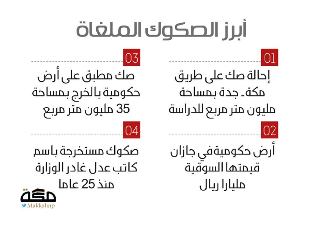 الصمعاني يلغي صكوكا بمساحة المدينة المنورة.. ويتوعد - صحيفة مكة