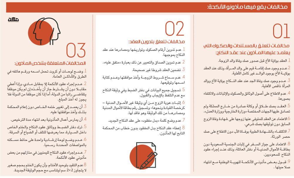 دراسة توصي بصناعة أختام المأذونين في معمل العدل - صحيفة مكة