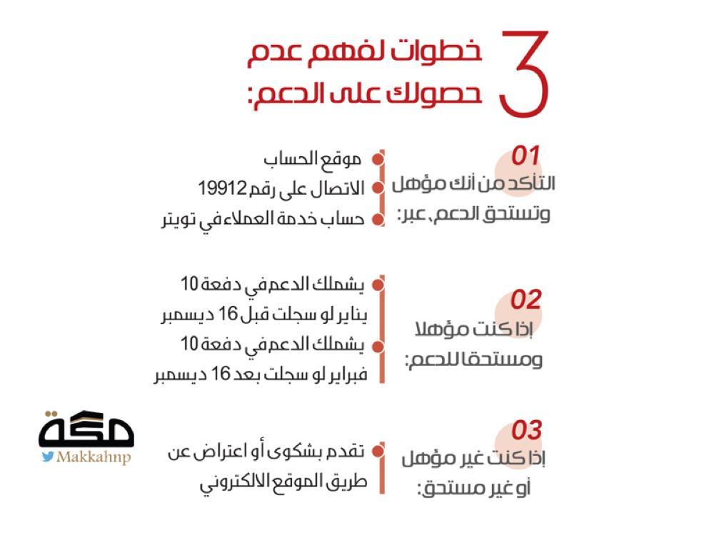 لماذا لم يصلك دعم حساب المواطن صحيفة مكة