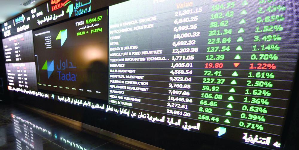 إدراج «تداول» في MSCI يجذب 37.5 مليارا إلى السوق السعودي - صحيفة مكة