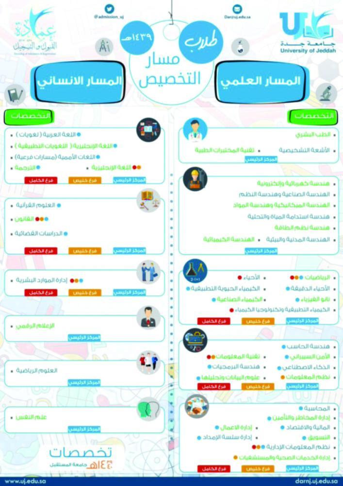 جامعة جدة تطلق قسما للأمن السيبراني العام المقبل صحيفة مكة
