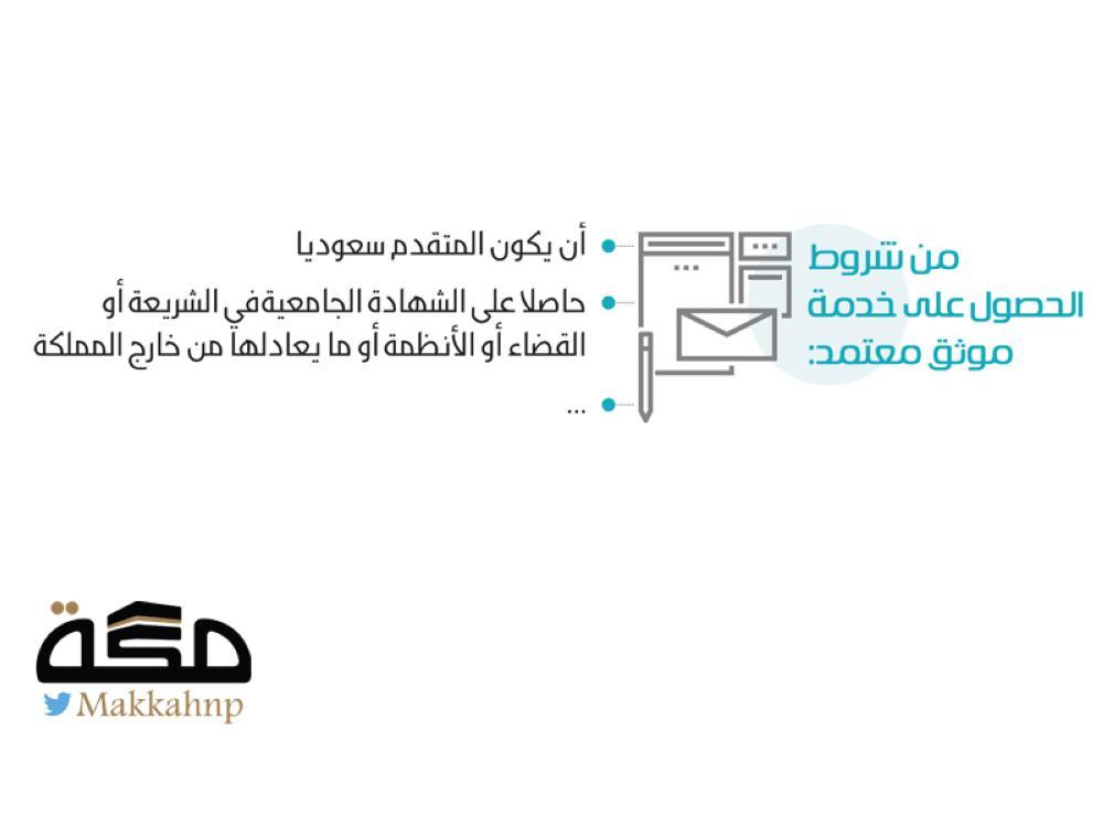 خدمات الإفراغات العقارية تختصر الوقت - صحيفة مكة