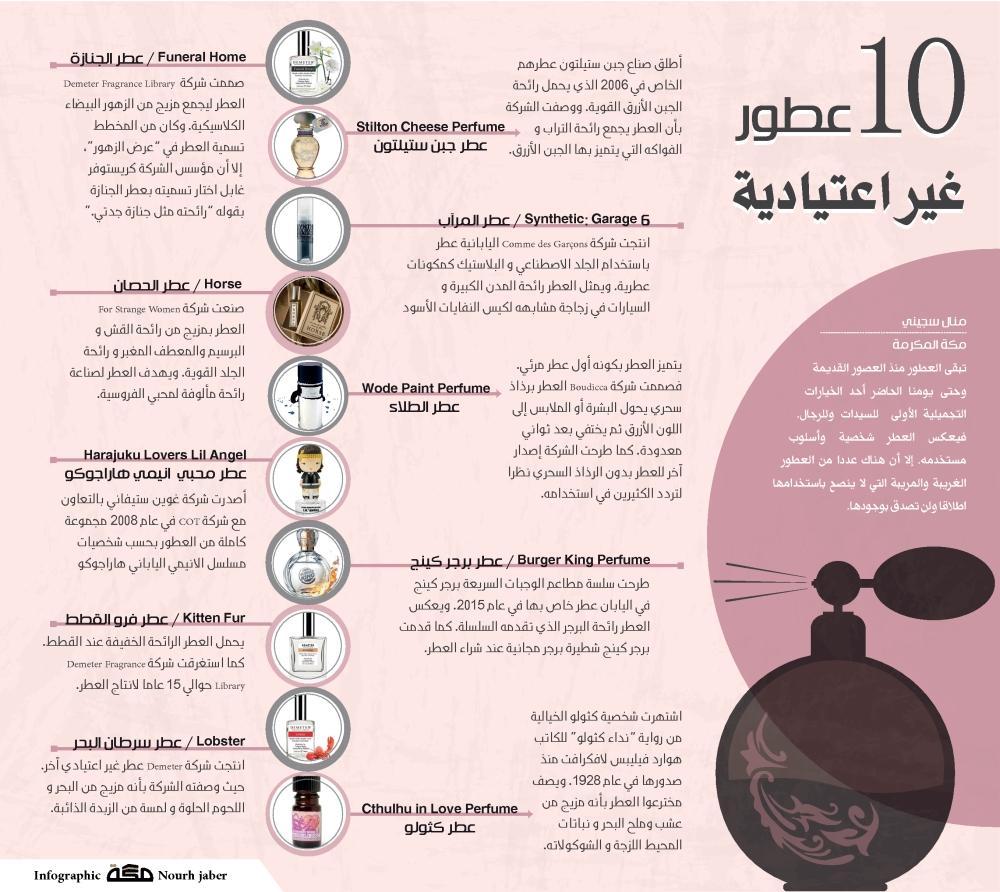 ef8a1d3e6 10 عطور غير اعتيادية - صحيفة مكة