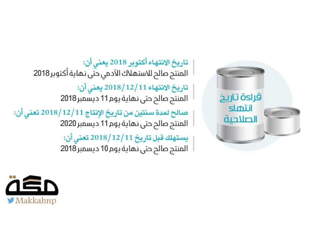 كيف تقرأ تاريخ انتهاء صلاحية المنتجات الغذائية صحيفة مكة