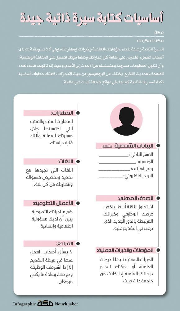 أساسيات كتابة سيرة ذاتية جيدة صحيفة مكة