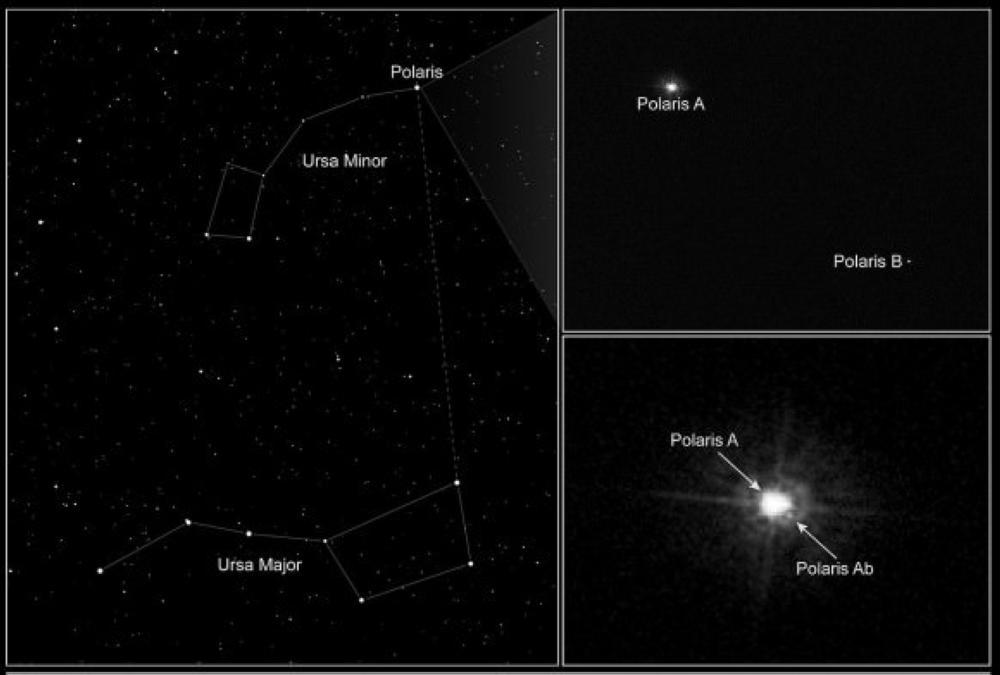 أشهر وألمع 9 نجوم في السماء صحيفة مكة