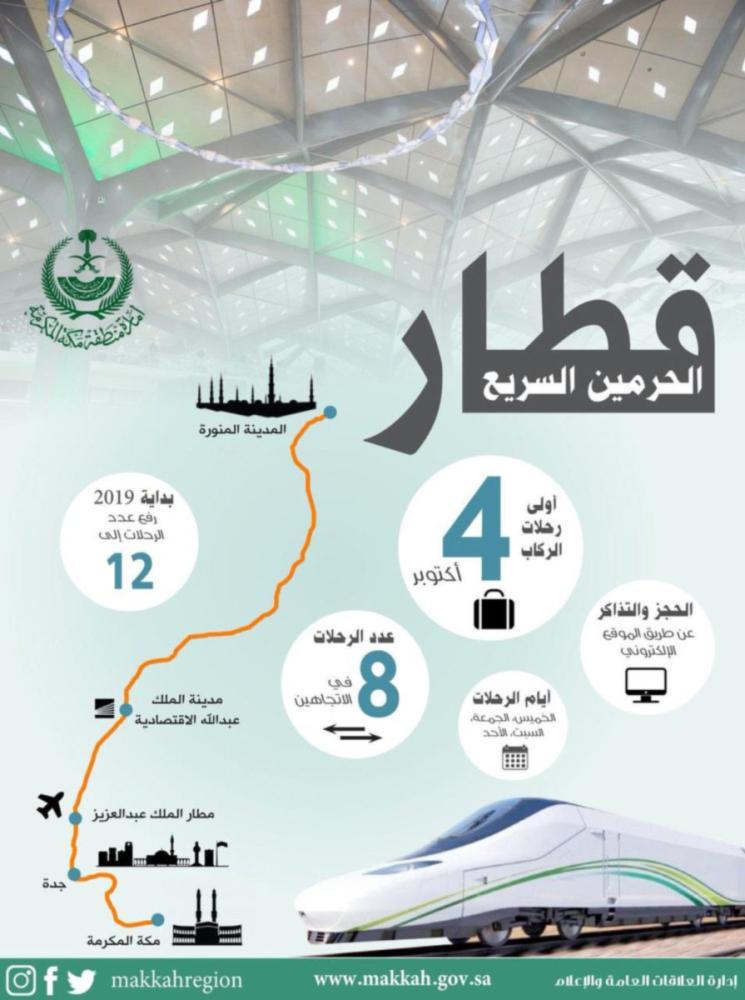 بعد التأجيل 11 أكتوبر موعد جديد لانطلاق قطار الحرمين صحيفة مكة