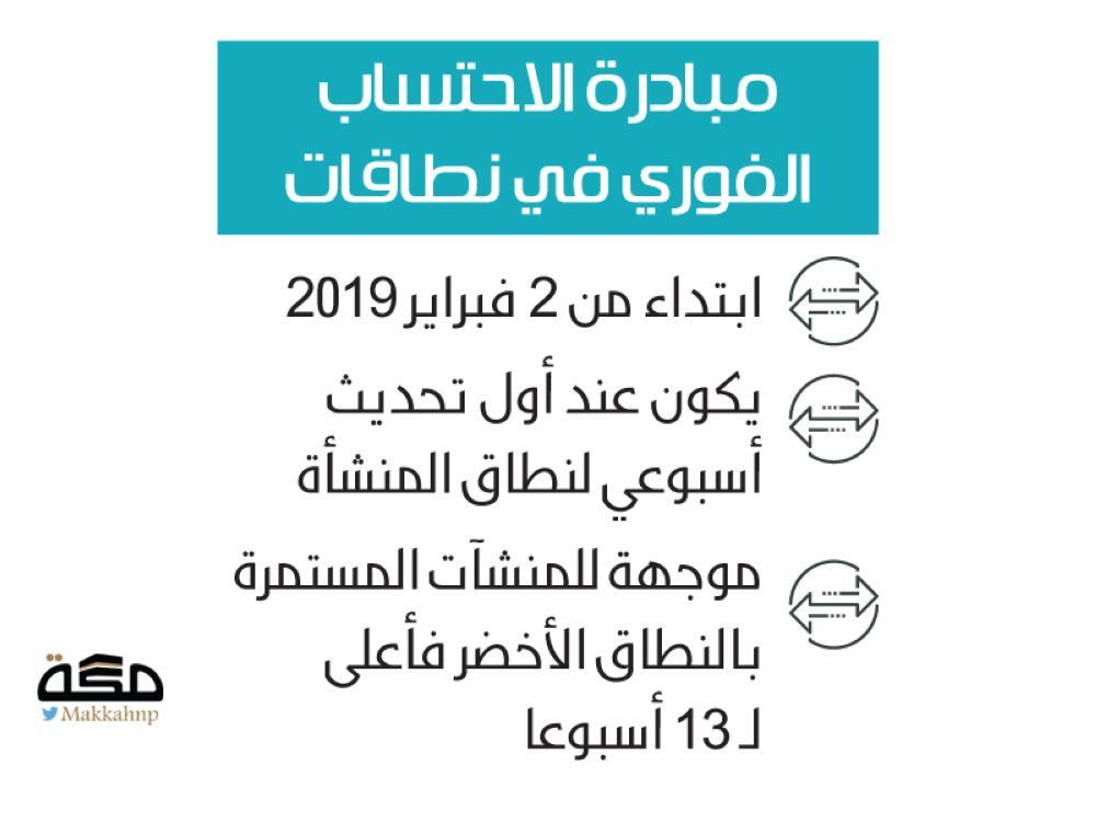 الاحتساب الفوري للسعوديين في نطاقات يحسن أداء المنشآت صحيفة مكة