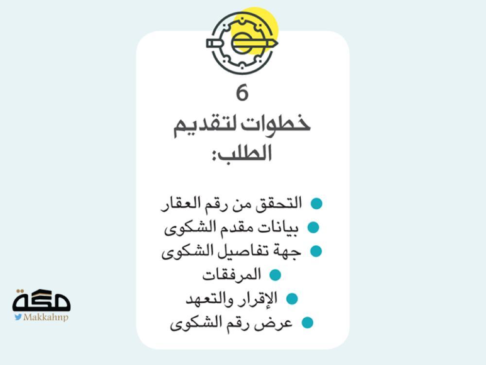 تحديث الكتروني لـ 703 صكوك عقارية صحيفة مكة