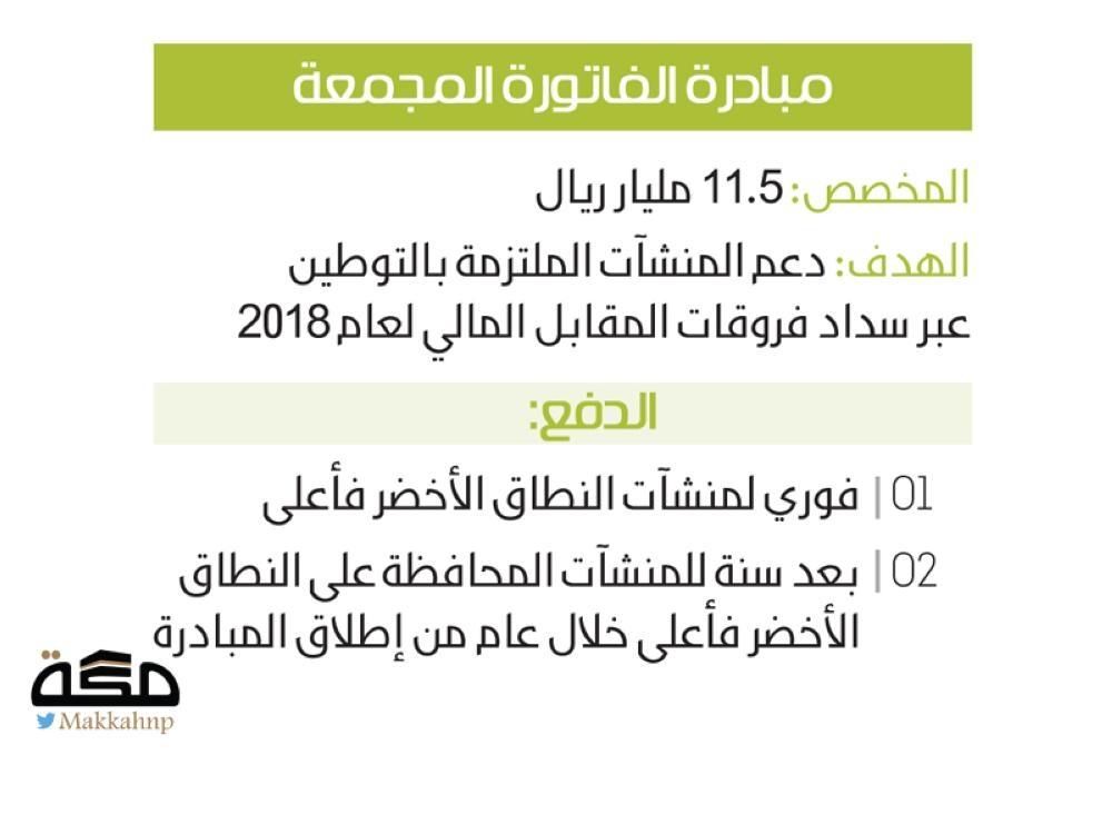 11 5 مليارا لتعويض منشآت القطاع الخاص عن الفاتورة المجمعة صحيفة مكة