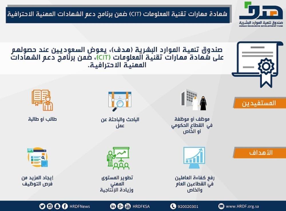 برنامج دعم الشهادات الاحترافية ي مكن السعوديين من تطوير مهاراتهم التقنية بالحصول على شهادة تقنية المعلومات Cit صحيفة مكة