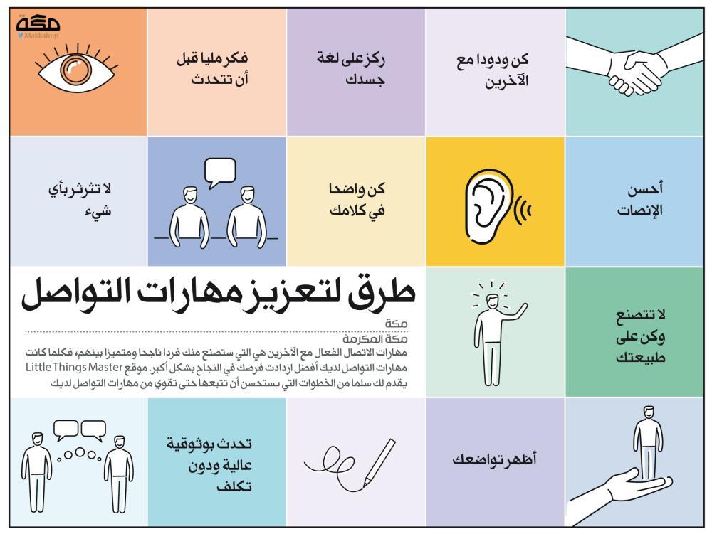 انفوجرافيك طرق لتعزيز مهارات التواصل صحيفة مكة