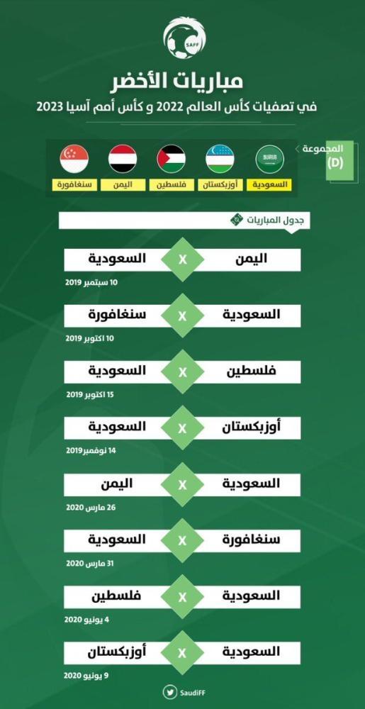 جدول مباريات منتخبنا الوطني في الدور الثاني من التصفيات المؤهلة لنهائيات كأس العالم 2022 وكأس آسيا 2023 صحيفة مكة