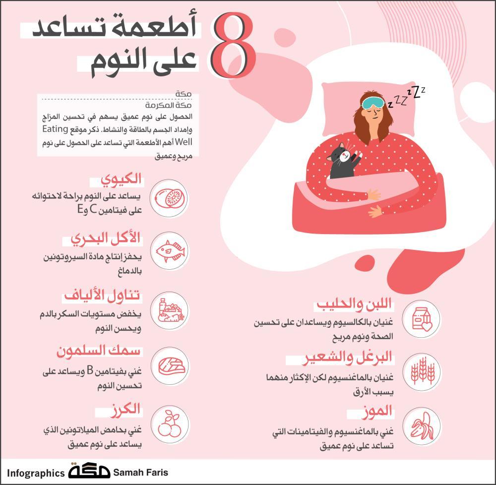النزهة عظيم هوية اسباب تساعد على النوم Sjvbca Org