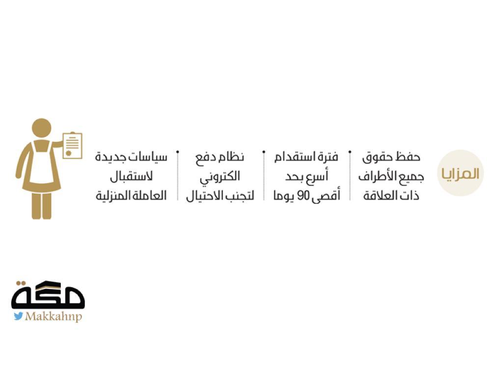 شجاعة ملاوي مختلف تقديم طلب استقدام عاملة منزلية Dsvdedommel Com