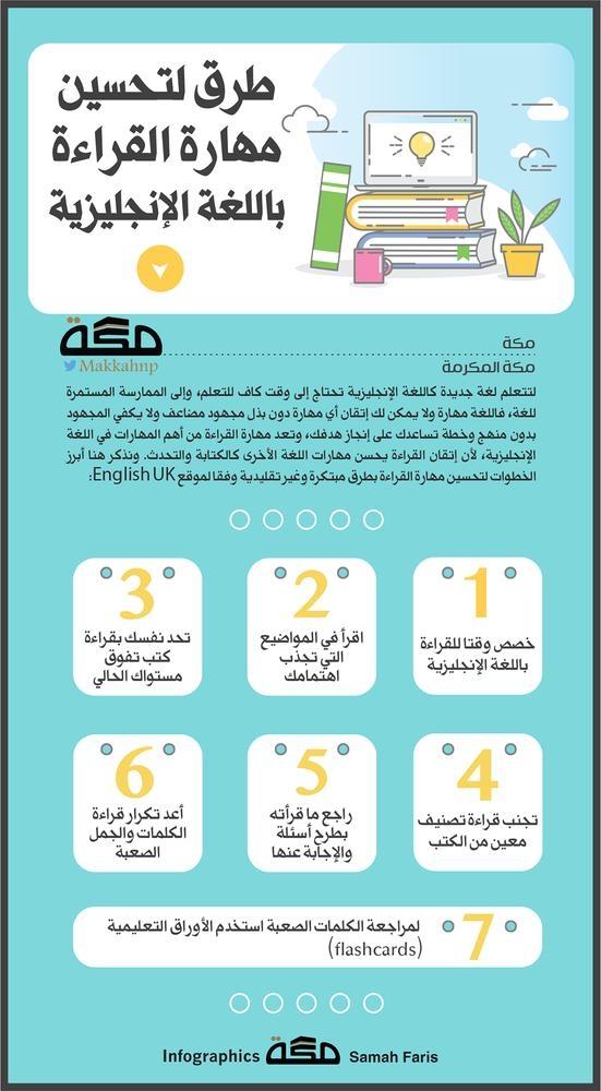 طرق لتحسين مهارة القراءة باللغة الإنجليزية   صحيفة مكة