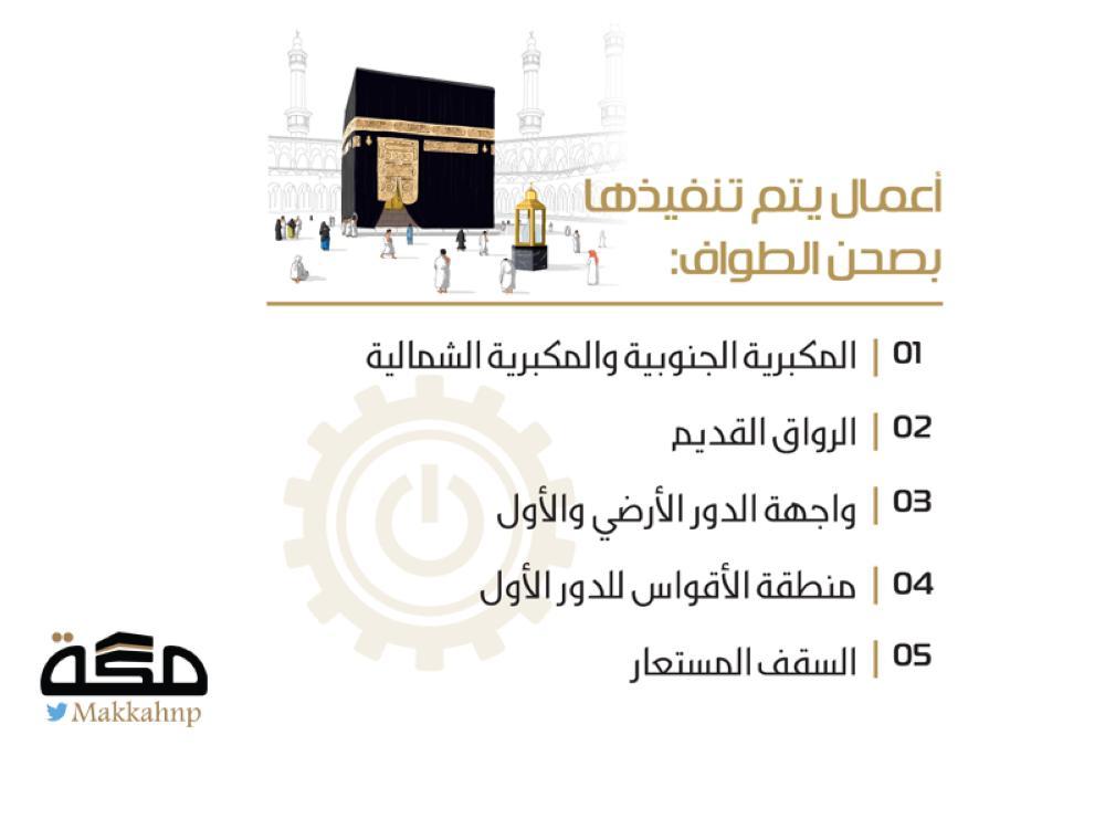 استكمال التشطيبات بصحن الطواف في المسجد الحرام - صحيفة مكة