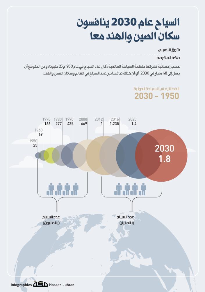 عدد سكان الصين 2020 | ما هو عدد سكان المغرب الآن 2020