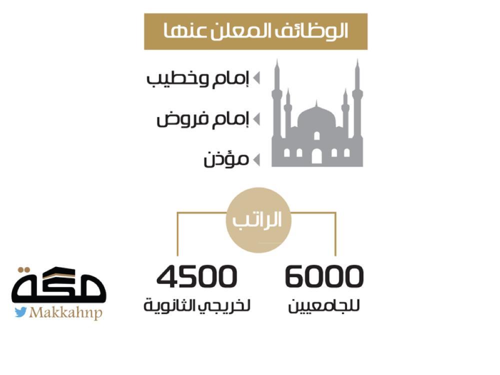 25 ألف وظيفة لتفريغ الأئمة والمؤذنين صحيفة مكة