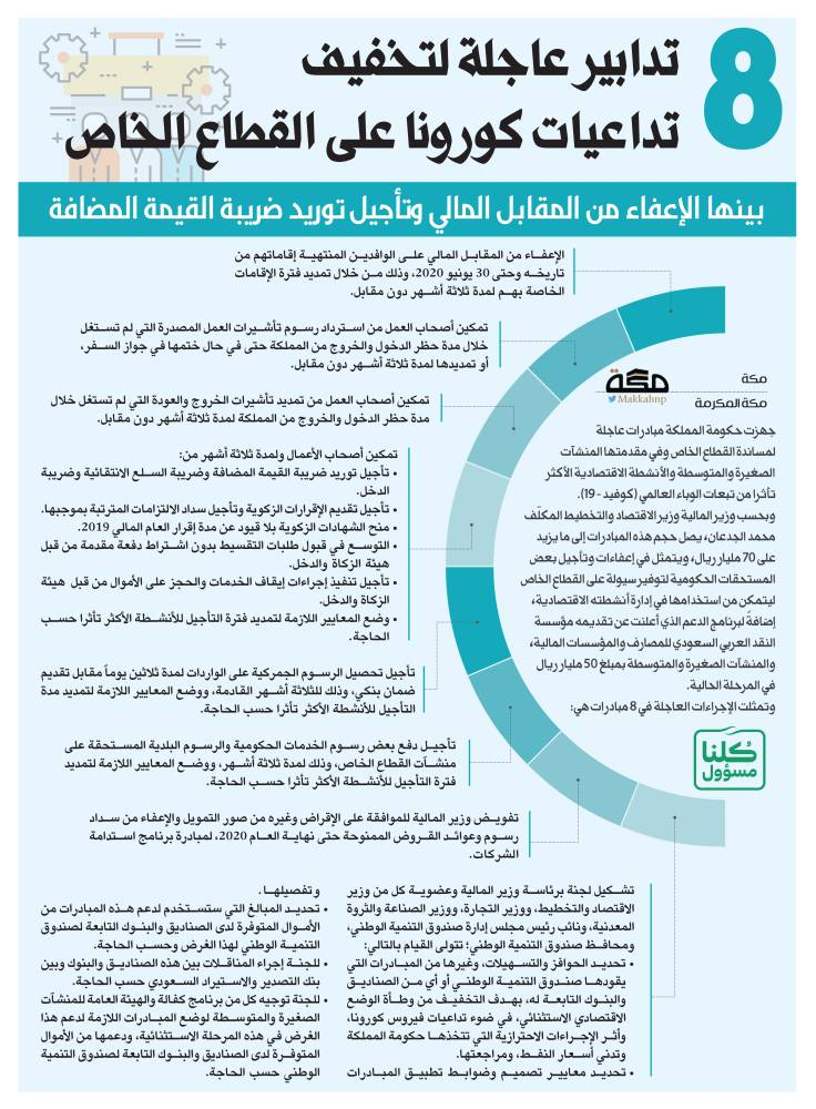 8 تدابير عاجلة لتخفيف تداعيات كورونا على القطاع الخاص صحيفة مكة