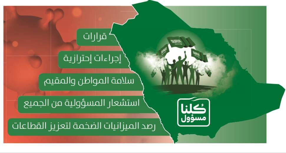 كيف تصدت القرارات الحكومية لجائحة كورونا صحيفة مكة
