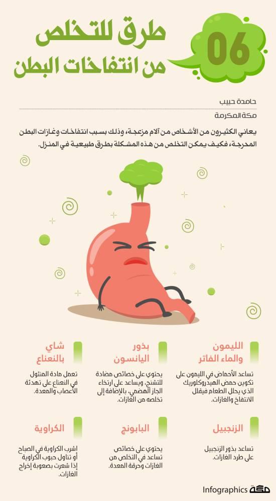 6 طرق للتخلص من انتفاخات البطن صحيفة مكة