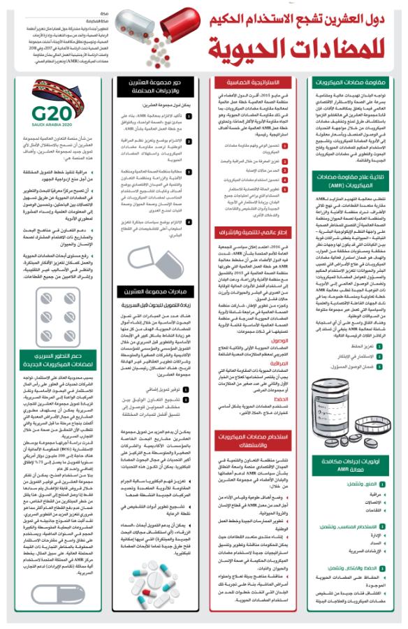 دول العشرين تشجع الاستخدام الحكيم للمضادات الحيوية صحيفة مكة