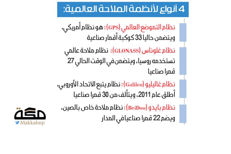 كوادر وطنية لإدارة الملاحة عبر الأقمار الصناعية صحيفة مكة