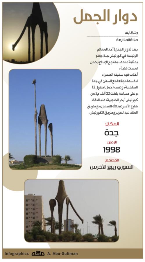 Camel Roundabout Jeddah 13