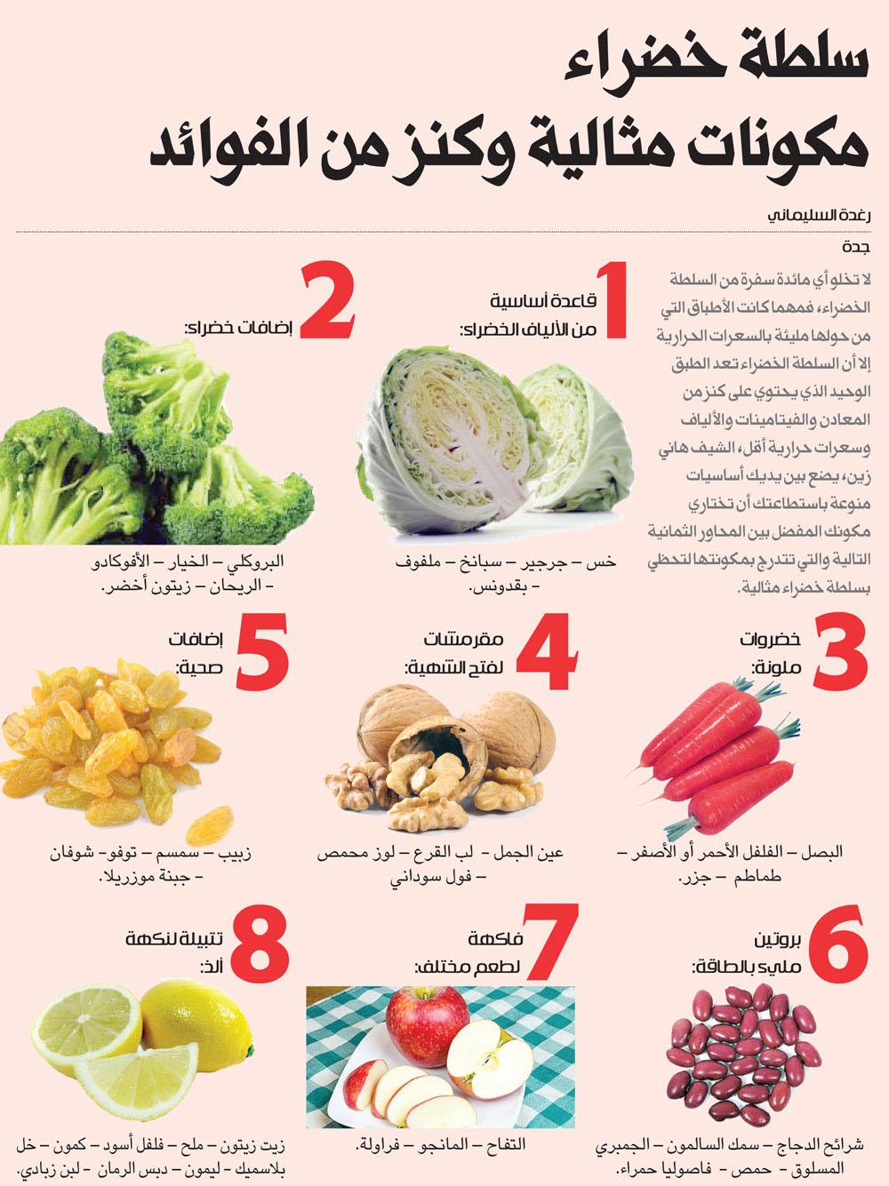 سلطة خضراء مكونات مثالية وكنز من الفوائد صحيفة مكة