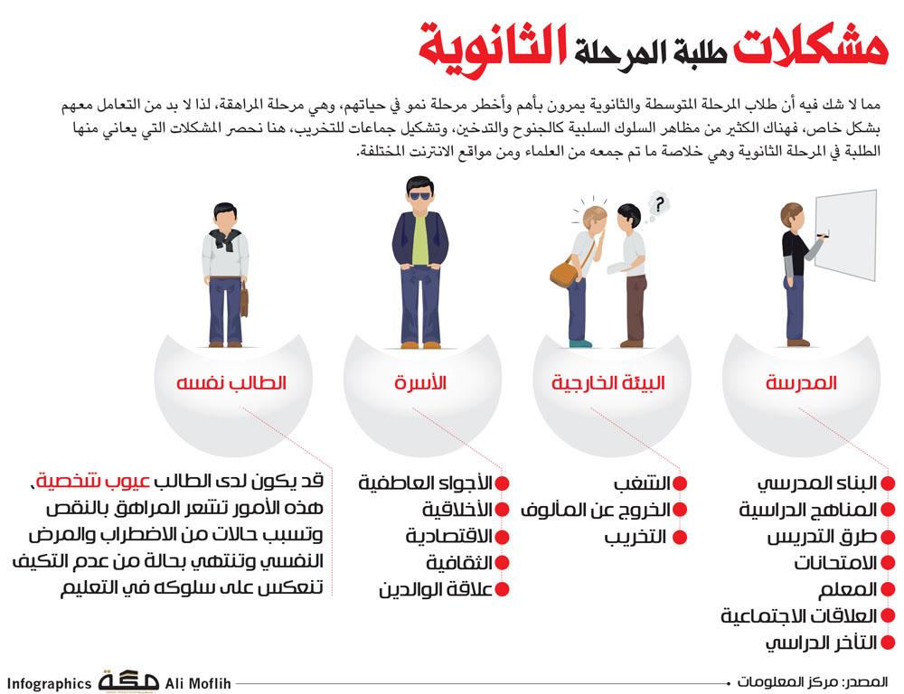 كتاب المشكلات الاجتماعية pdf